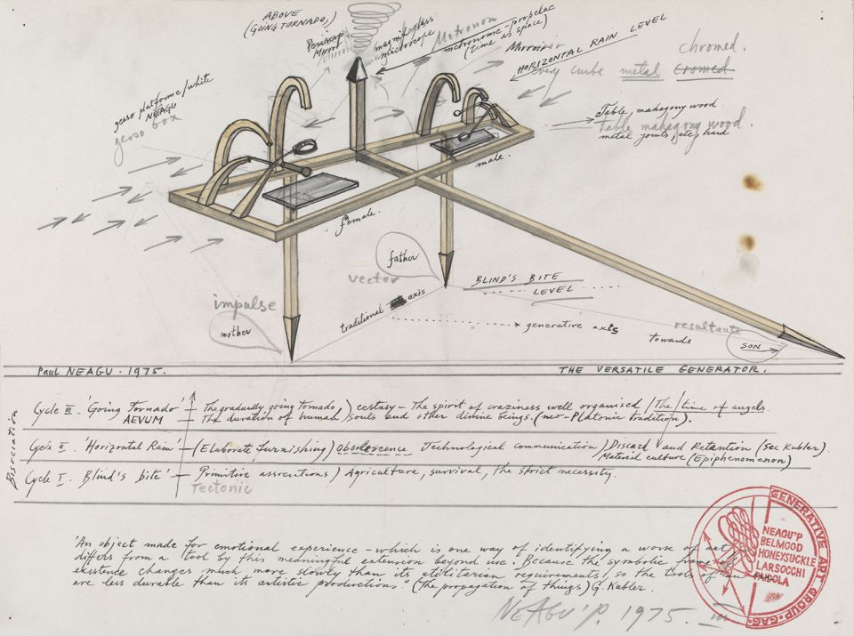 Paul Neagu, drawing for 'The Subject, Generator' (1975, ink, wash and pencil drawing with ink notes)